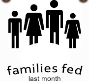 Families we fed last month